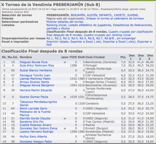 Captura de pantalla 2015-10-11 a la(s) 10.57.26