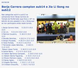 Captura de pantalla 2015-12-14 a la(s) 22.55.15