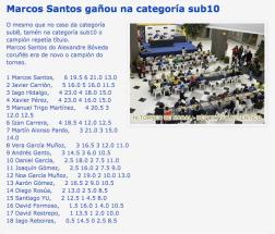 Captura de pantalla 2015-12-14 a la(s) 22.55.29