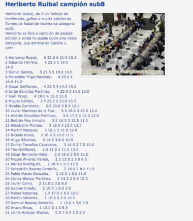 Captura de pantalla 2015-12-14 a la(s) 22.55.40