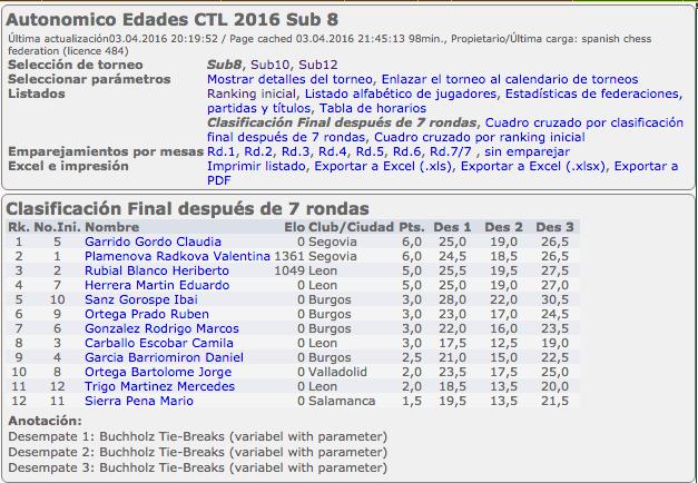 Captura de pantalla 2016-04-03 a la(s) 22.08.12